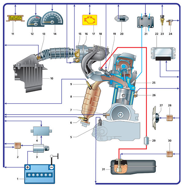 Система управления двигателем Лада Калина (Lada Kalina), Ваз 1117, Ваз 1118, Ваз 1119.