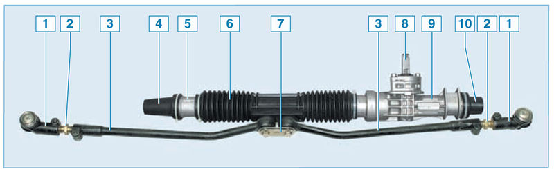 Ремонт рулевой рейки приора с гур своими руками