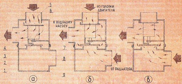 Шувалов ВАЗ-2101 5 1971-02-29