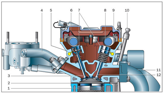 5 — головка блока цилиндров;