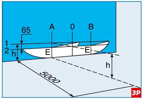 Схема регулировки направления