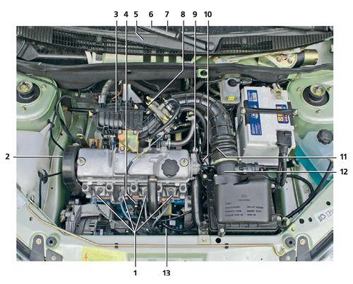 Система управления двигателем лада калина lada kalina.