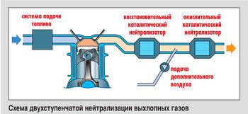 Катализатор3.jpg