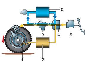 Тормозная система 23.jpg