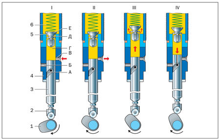 электрическая схема тнвд