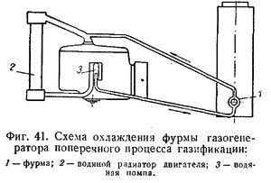 Газогенератор 3В.jpg