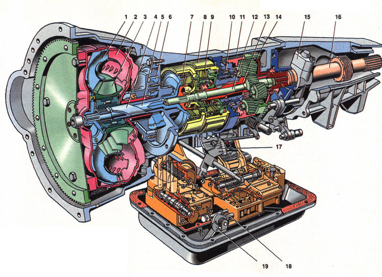 7 - фрикцион II и III передач: