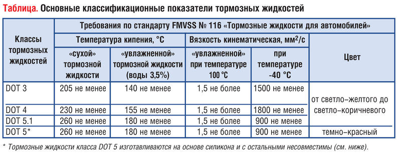 http://wiki.zr.ru/images/thumb/d/d8/%D0%A2%D0%BE%D1%80%D0%BC%D0%BE%D0%B7%D0%BD%D0%B0%D1%8F_%D0%B6%D0%B8%D0%B4%D0%BA%D0%BE%D1%81%D1%82%D1%8C_1.jpg/800px-%D0%A2%D0%BE%D1%80%D0%BC%D0%BE%D0%B7%D0%BD%D0%B0%D1%8F_%D0%B6%D0%B8%D0%B4%D0%BA%D0%BE%D1%81%D1%82%D1%8C_1.jpg