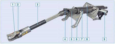 Схема рулевого управления рено меган