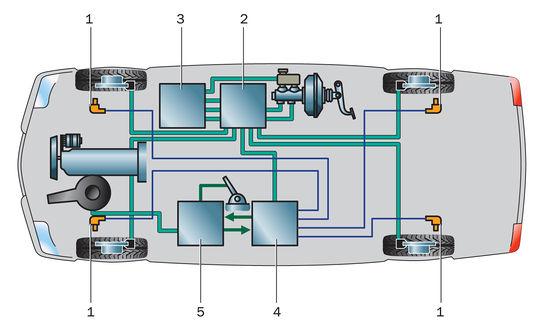 Схема комплексной АБС/ПБС