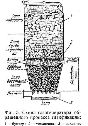 Газогенератор 2А.jpg