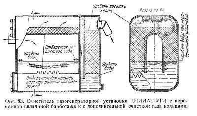 Газогенератор 6Б.jpg