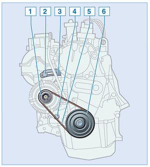 Замена ремня агрегатов Logan 2005 53-3.jpg