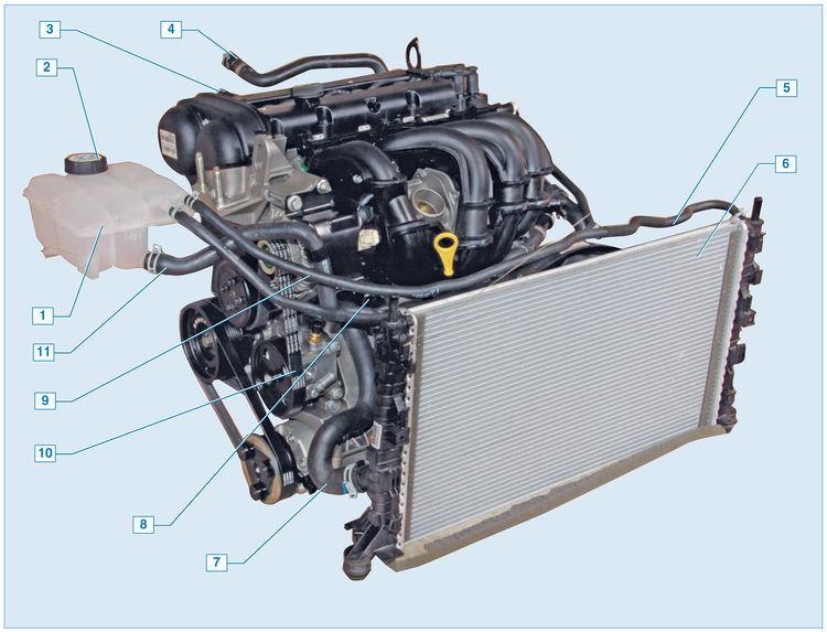 Система охлаждения двигателя – назначение, виды систем.