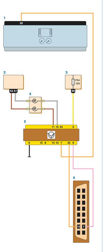 Схема соединений подушки