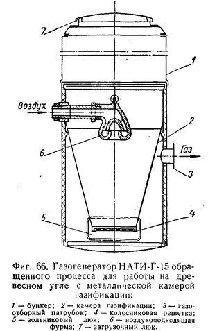 Газогенератор 2В.jpg