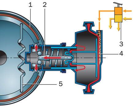 Тормозной механизм с клиновым