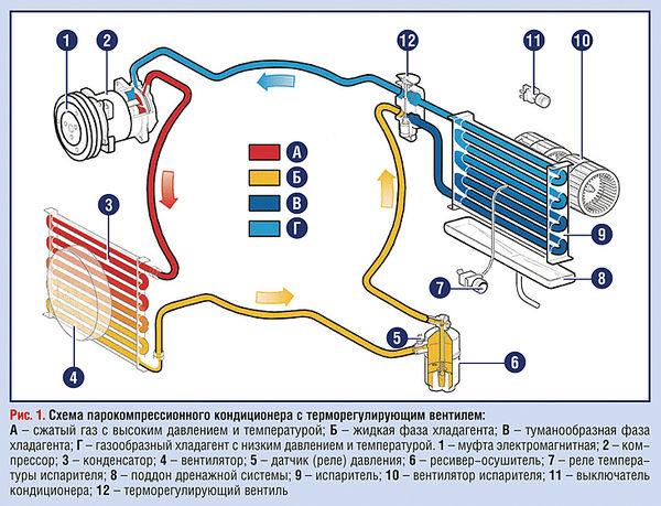 Кожухотрубный испаритель WTK SCE 163 Новотроицк
